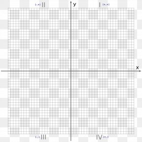Plane Size Chart - Cartesian Coordinate System Number Plane PNG