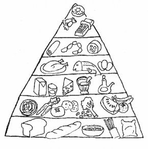 Food Pyramid Cliparts - Food Pyramid Coloring Book Food Group Nutrition PNG