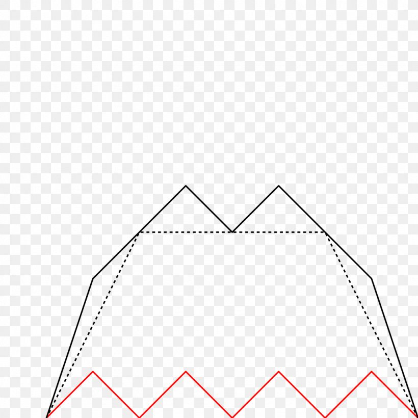 Blancmange Curve Mathematics Fractal Continuous Function, PNG, 1024x1024px, Blancmange, Approximation, Area, Blancmange Curve, Continuous Function Download Free