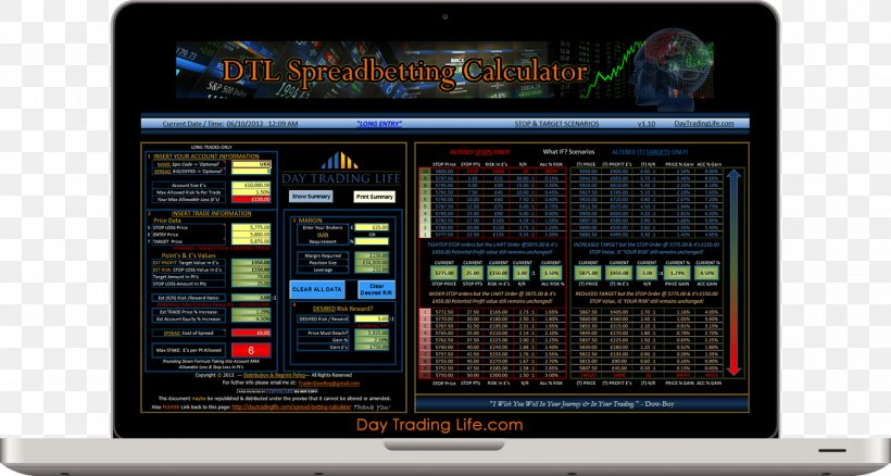 Spread betting calculator sports bitcoins wallet out of sync book