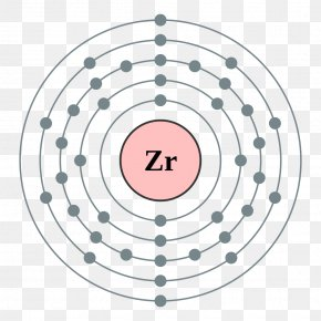 Electron Configuration Electron Shell Atom Chemical Element PNG