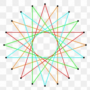Circle - Icosagon Decagon Circle Inscribed Figure Regular Polygon PNG