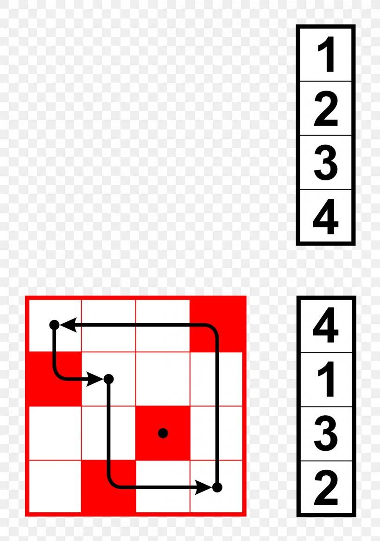 Matrix Group Mathematics Permutation Png 1200x1713px Matrix Area Definition Diagram Factorial Download Free