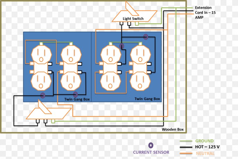 Wiring Diagram Electrical Wires & Cable Distribution Board Extension Cords Circuit Diagram, PNG, 1444x966px, Wiring Diagram, Area, Circuit Diagram, Diagram, Distribution Board Download Free