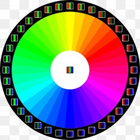Color Mode: Rgb - Light RGB Color Model CMYK Color Model Color Wheel PNG