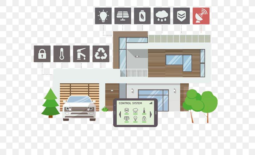 Home Automation House, PNG, 667x500px, Home Automation Kits, Apartment, Area, Automation, Brand Download Free