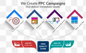 Marketing - Digital Marketing Pay-per-click Online Advertising Service PNG