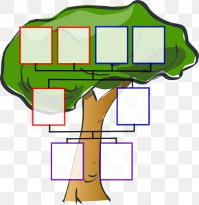 Family Tree - Family Tree Child Genealogy Clip Art PNG
