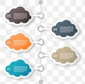 Business Cloud Infographic Design Vector Material - Infographic Cloud Computing Chart PNG