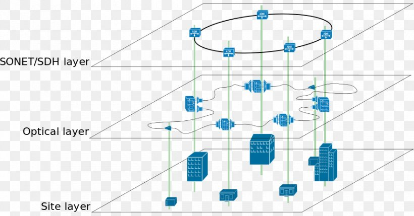 Overlay Network Computer Network Mesh Networking Optical Fiber Png 880x461px Overlay Network Autocad Computer Network Computer