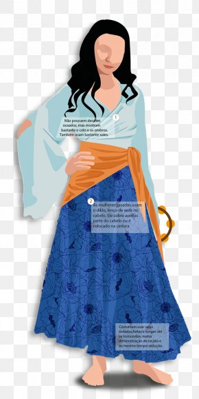 People Infographic - History Of The Romani People Costume Design Infographic PNG