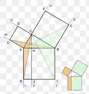 Euclidean - Euclid's Elements Pythagorean Theorem Mathematical Proof Right Triangle PNG