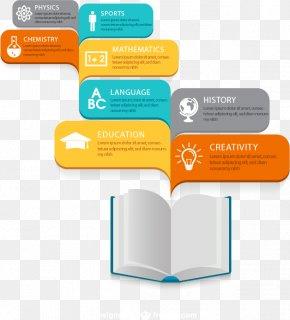 Open Book Education Information Map Vector - Education Vecteur Book PNG