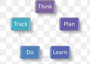 Marketing - Revenue Cycle Management Marketing Business Process Service PNG