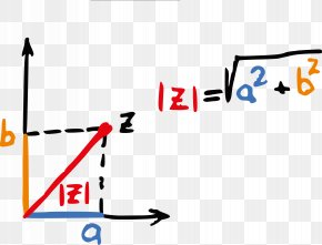 Hand Drawn Junior High School Mathematics Formula - Mathematics Euclidean Vector Formula Middle School Essay PNG
