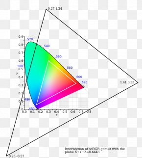 Space - CIE 1931 Color Space Chromaticity RGB Color Space SRGB PNG