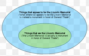 Lincoln Memorial - Brand Line Font PNG