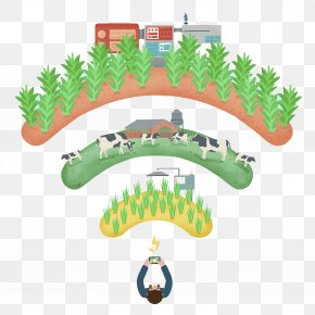 Farm Cow - Fourth Industrial Revolution Agriculture Farm Internet Of Things Crop PNG