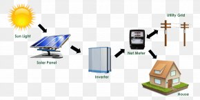 Solar Power Grid-tie Inverter Stand-alone Power System Photovoltaic System Solar Inverter PNG