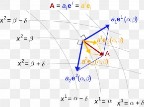 Euclidean Vector Pattern - Covariance And Contravariance Of Vectors Covariant Transformation Basis Tensor PNG