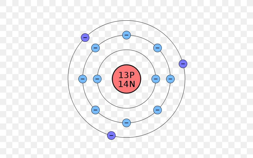 Atom Bohr Model Chemical Element Oxidation State Periodic