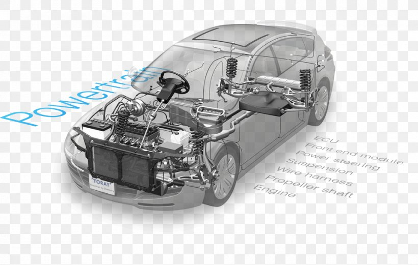 Car Toray Industries Automotive Industry Motor Vehicle Plastic, PNG, 960x610px, Car, Automotive Design, Automotive Exterior, Automotive Industry, Brand Download Free