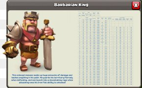 Clash Of Clans - Clash Of Clans Clash Royale Elixir Of Life Game Golem PNG