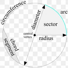 Parts - Circle Wiring Diagram Geometry PNG