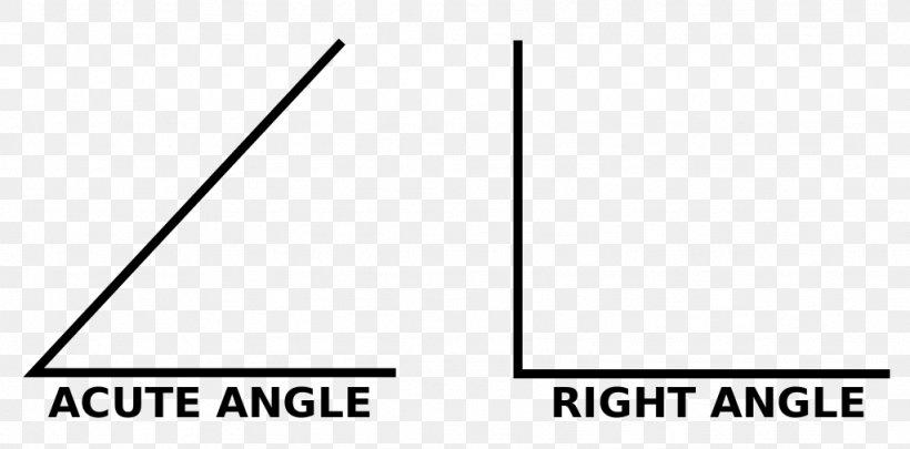 Angle Aigu Right Angle Geometry Acute And Obtuse Triangles, PNG, 1024x507px, Angle Aigu, Acute And Obtuse Triangles, Acute Disease, Angle Obtus, Angolo Piatto Download Free