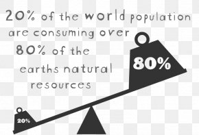 Natural Environment - World Population Day Natural Environment Consumerism Environmental Degradation Economy PNG