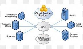 Cloud Computing - Computer Network Diagram Wide Area Network Cloud Computing Local Area Network PNG