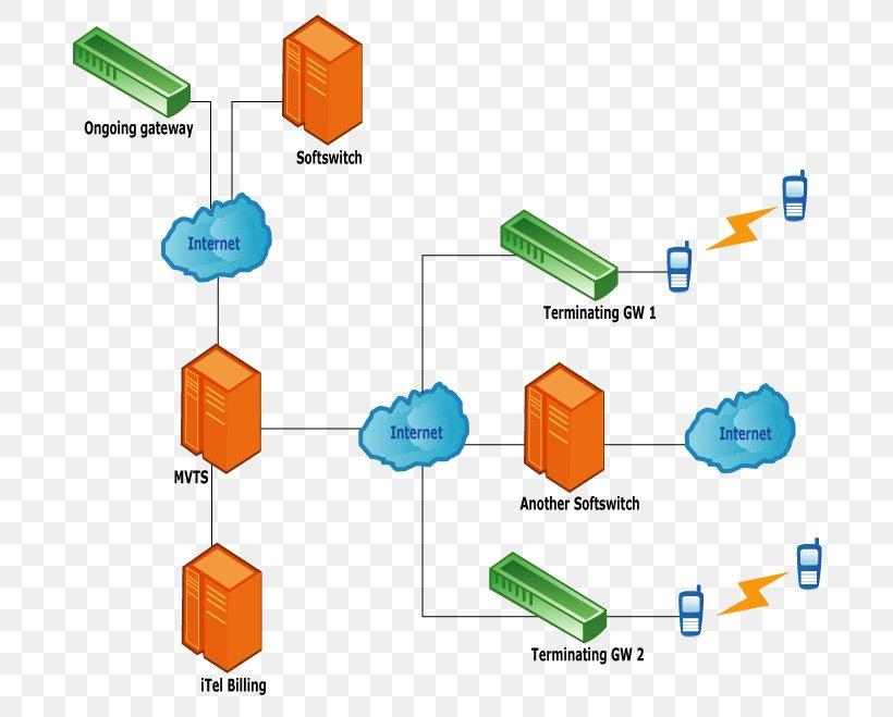 Schematic Wiring Diagram Computer Network Diagram Computer Servers, PNG,  718x659px, Schematic, Block Diagram, Circuit Diagram, Computer | Puter Wiring Diagram Free Picture Schematic |  | FAVPNG.com