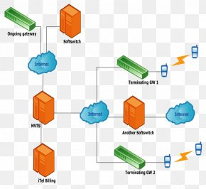 Infrastructure Diagram - Schematic Wiring Diagram Computer Network Diagram Computer Servers PNG
