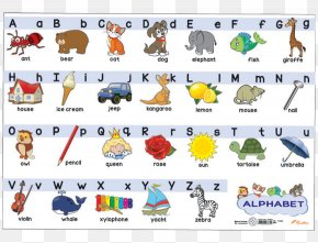 English Alphabet Collection - English Alphabet Letter Alphabet Book PNG