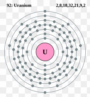 Automobile Structure - Electron Shell Uranium Bohr Model Electron Configuration Atom PNG