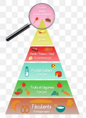 Breakfast - French Cuisine Breakfast Food Pyramid Eating PNG