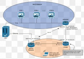 Whole House Sound System Diagram - Verizon FiOS Installation Wiring Diagram AirPort Computer Network PNG