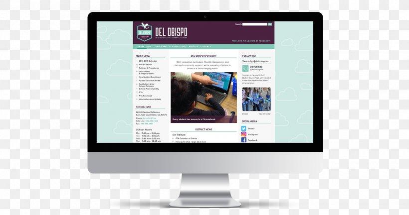 Web Development Responsive Web Design Graphic Design, PNG, 1800x950px, Web Development, Brand, Color Scheme, Computer Monitor, Display Advertising Download Free