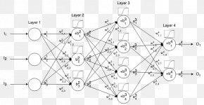 Mathematics - Artificial Neural Network Neuron Biological Neural Network Activation Function Mathematics PNG