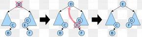 Binary Tree - Binary Search Tree Binary Tree Binary Search Algorithm PNG