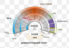 Ancient Greece - Theatre Of Ancient Greece Skene Greek Theatre PNG
