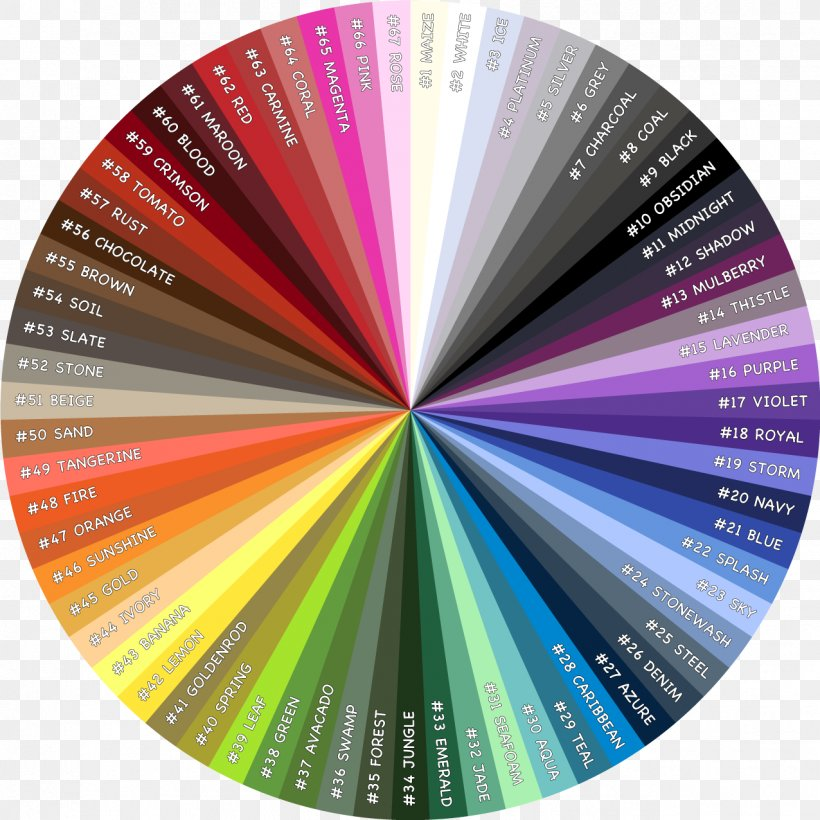 Color Wheel Rgb Color Model Youtube Color Chart Png 1276x1276px Color Wheel Color Color Chart Dragon