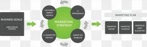Business - Fashion Entrepreneurship: Retail Business Planning Strategic Planning Strategy PNG