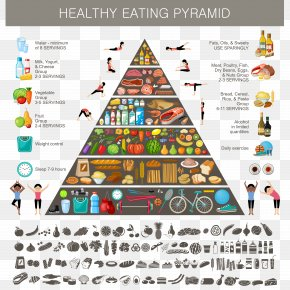 Pyramid Healthy Recipes - Food Pyramid Stock Photography Illustration PNG