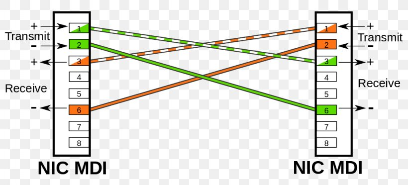 Photo Crossover Cable Wiring Diagram Image