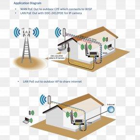 Internet Service Provider - Wireless Internet Service Provider Internet Access Wide Area Network PNG