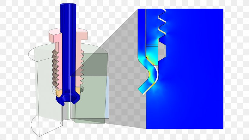 Comsol Multiphysics Structural Mechanics Computer Software Structural Analysis Png 1400x788px Comsol Multiphysics Analysis Computer Software Deformation