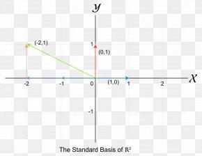 Linear Graph - Standard Basis Algebra Vector Space PNG