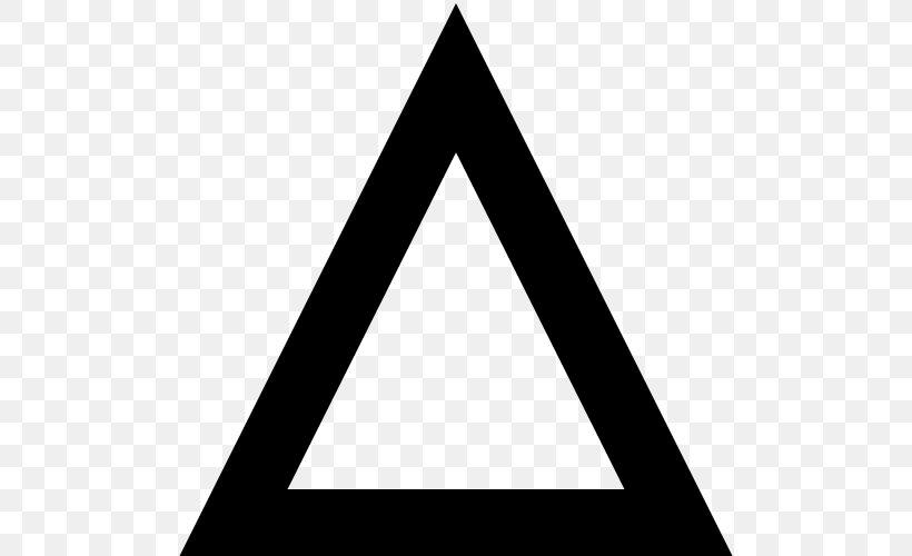 Astrology symbols trine square
