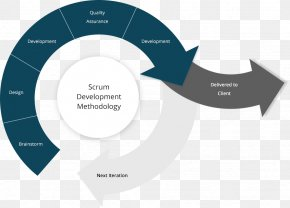 Iterative Software Development Process - Scrum Agile Software Development Software Development Process Stand-up Meeting PNG